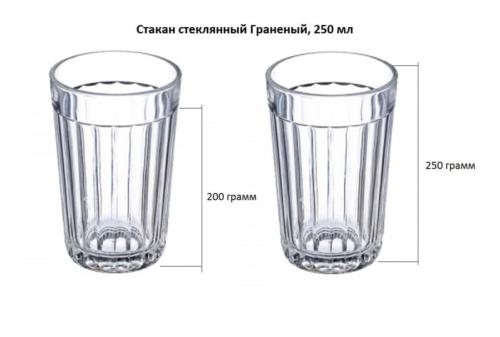 Klaasi mõõdud